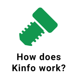 How does Kinfo work?